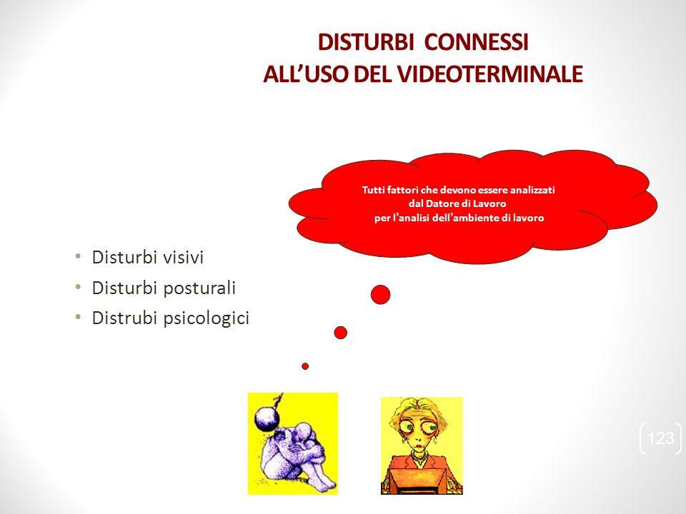 DISTURBI CONNESSI ALL'USO DEL VIDEOTERMINALE Disturbi visivi Disturbi posturali Distrubi psicologici Tutti fattori che devono essere analizzati dal Da