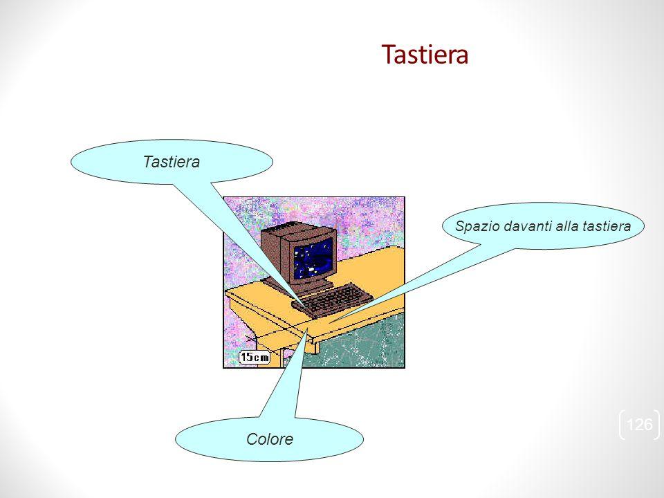 Tastiera Spazio davanti alla tastiera Colore 126