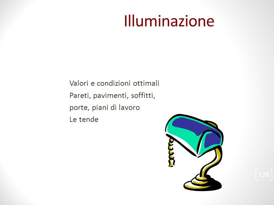 Illuminazione Valori e condizioni ottimali Pareti, pavimenti, soffitti, porte, piani di lavoro Le tende 128