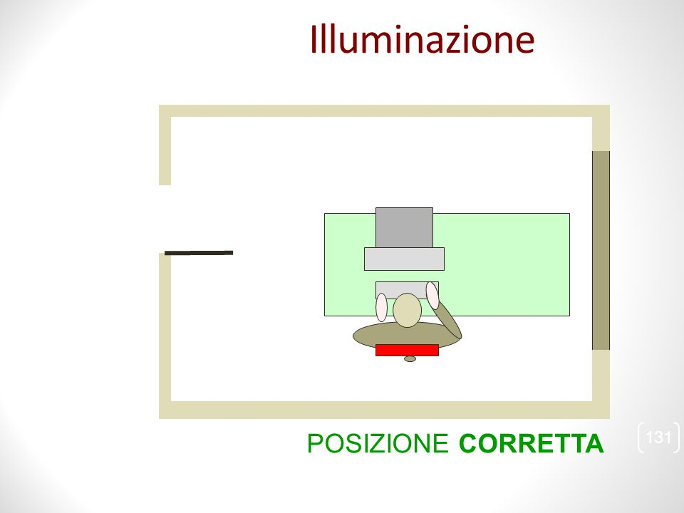 POSIZIONE CORRETTA 131 Illuminazione