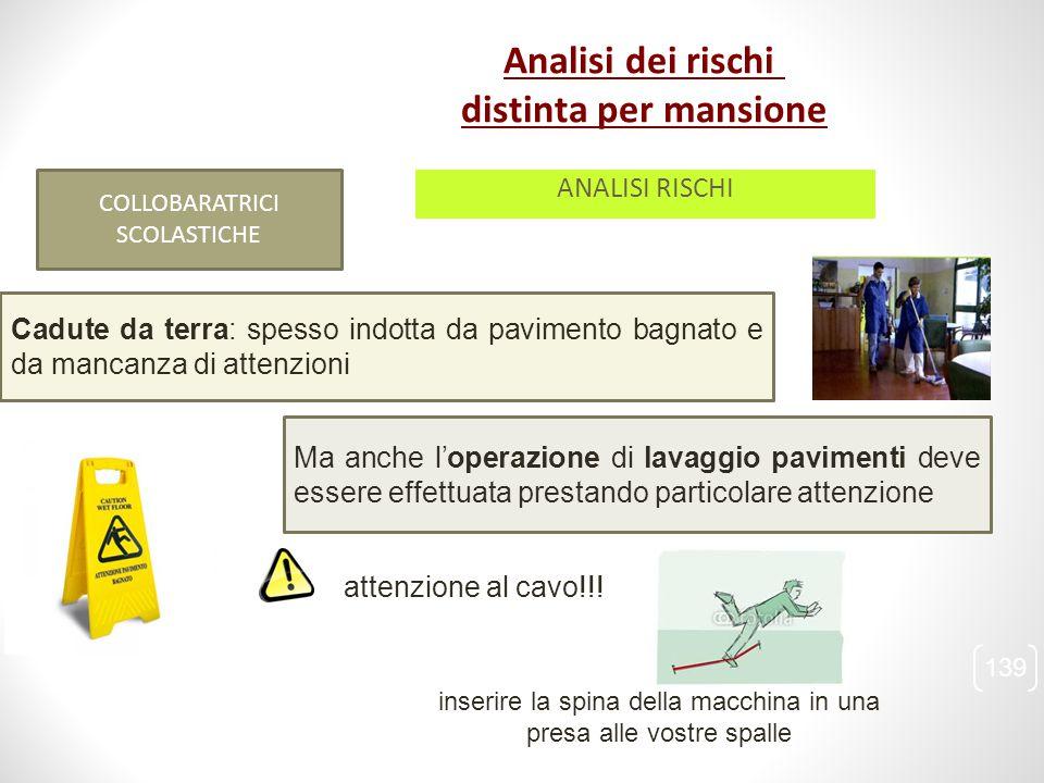 COLLOBARATRICI SCOLASTICHE Ma anche l'operazione di lavaggio pavimenti deve essere effettuata prestando particolare attenzione Cadute da terra: spesso