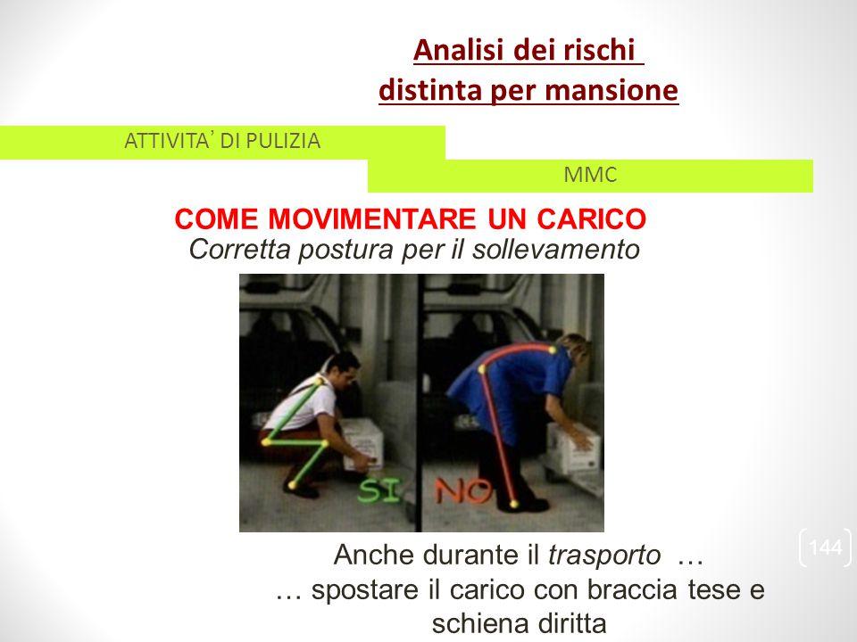 COME MOVIMENTARE UN CARICO Corretta postura per il sollevamento Anche durante il trasporto … … spostare il carico con braccia tese e schiena diritta 1