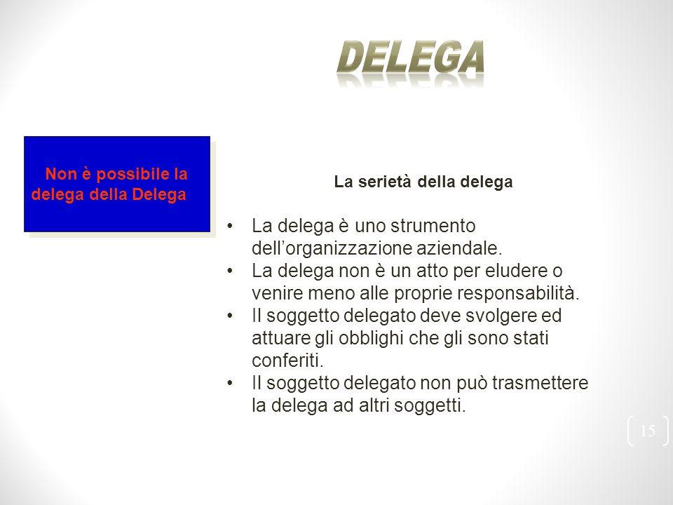 15 Non è possibile la delega della Delega Non è possibile la delega della Delega La serietà della delega La delega è uno strumento dell'organizzazione