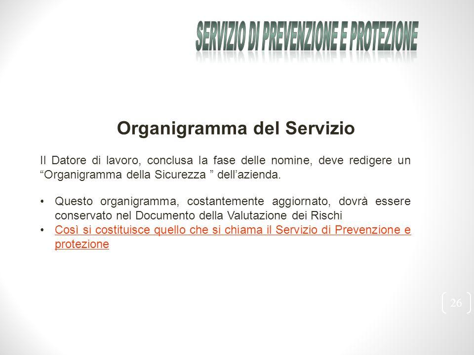"""26 Organigramma del Servizio Il Datore di lavoro, conclusa la fase delle nomine, deve redigere un """"Organigramma della Sicurezza """" dell'azienda. Questo"""