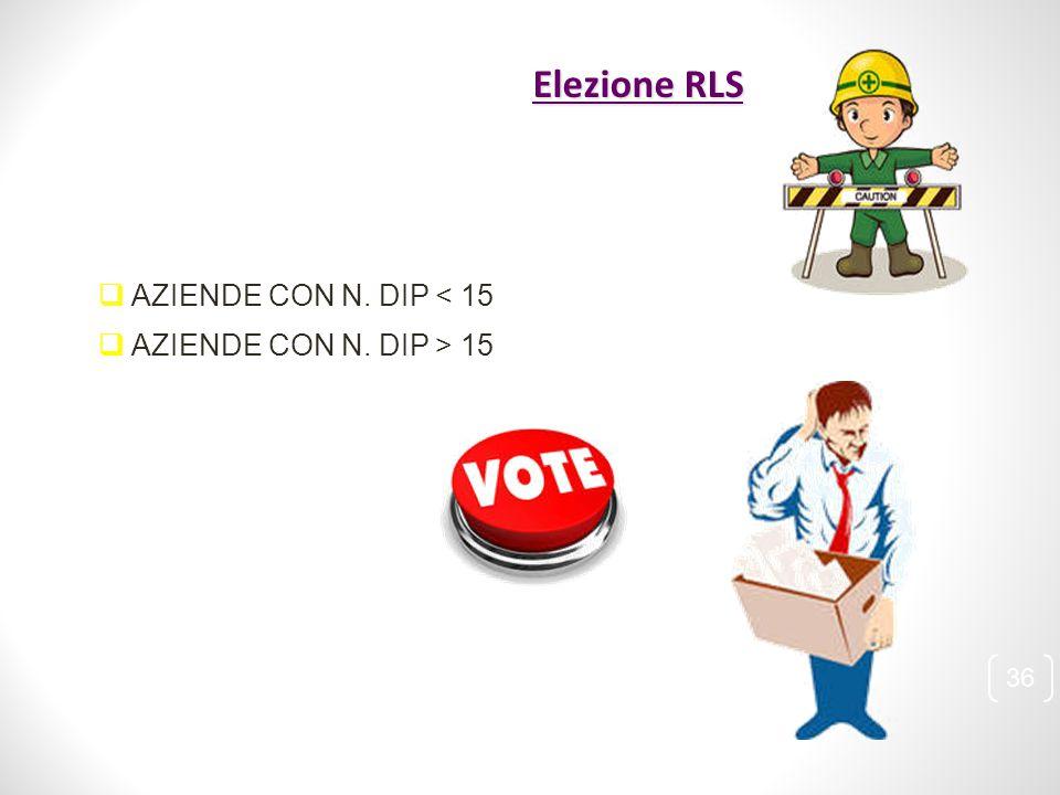 Elezione RLS  AZIENDE CON N. DIP < 15  AZIENDE CON N. DIP > 15 36