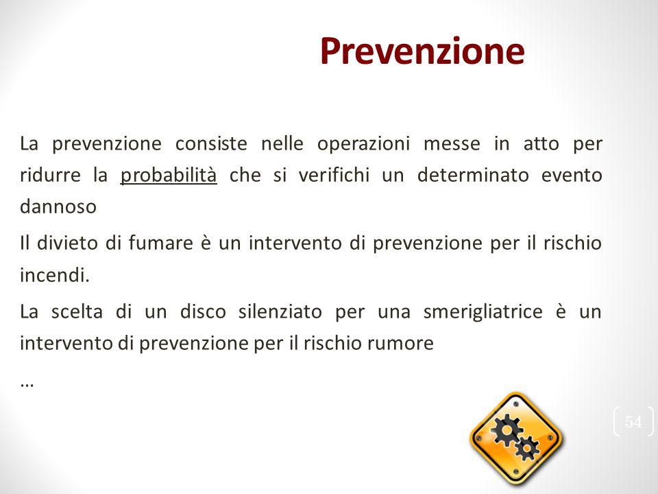 Prevenzione La prevenzione consiste nelle operazioni messe in atto per ridurre la probabilità che si verifichi un determinato evento dannoso Il diviet