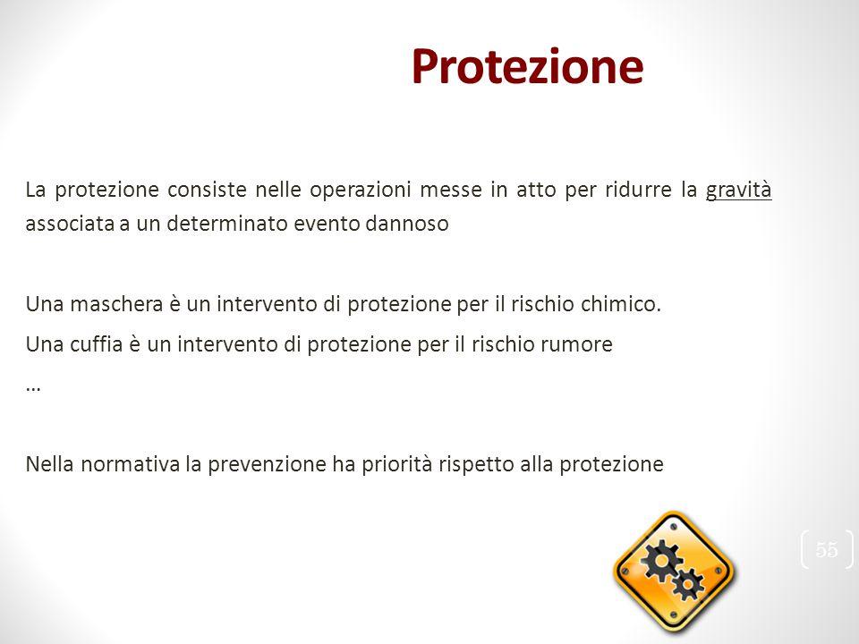 Protezione La protezione consiste nelle operazioni messe in atto per ridurre la gravità associata a un determinato evento dannoso Una maschera è un in