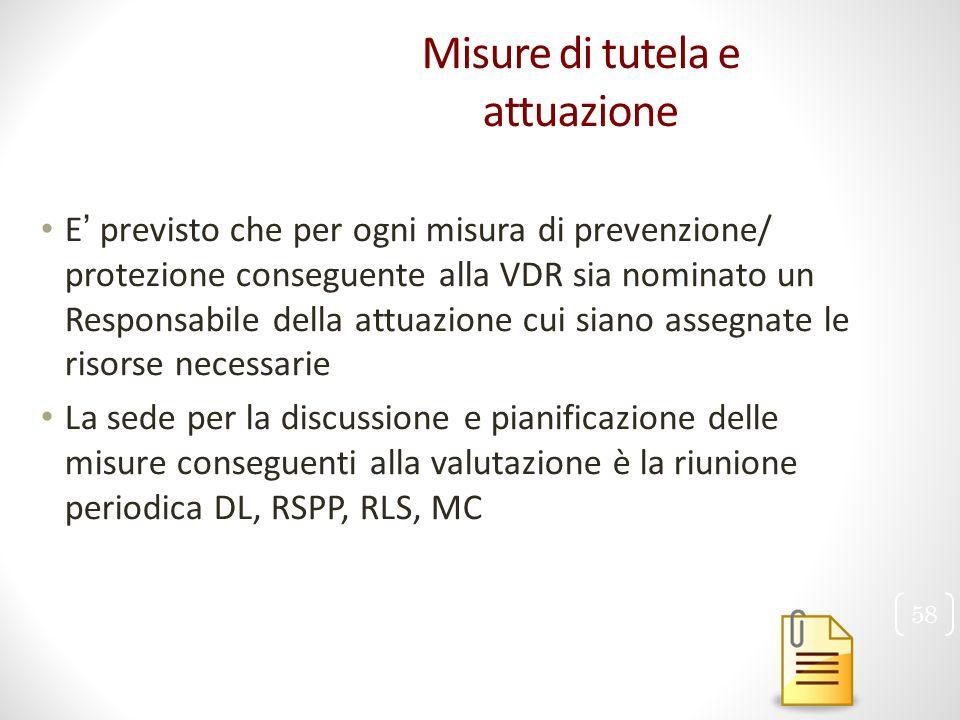 Misure di tutela e attuazione E' previsto che per ogni misura di prevenzione/ protezione conseguente alla VDR sia nominato un Responsabile della attua