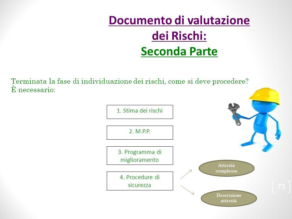 Terminata la fase di individuazione dei rischi, come si deve procedere? È necessario: 1. Stima dei rischi 2. M.P.P. 3. Programma di miglioramento 4. P