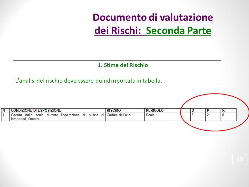 1. Stima del Rischio L'analisi del rischio deve essere quindi riportata in tabella. 80 Documento di valutazione dei Rischi: Seconda Parte
