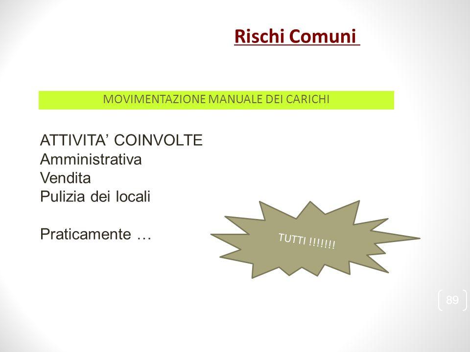 MOVIMENTAZIONE MANUALE DEI CARICHI ATTIVITA' COINVOLTE Amministrativa Vendita Pulizia dei locali Praticamente … TUTTI !!!!!!! 89 Rischi Comuni