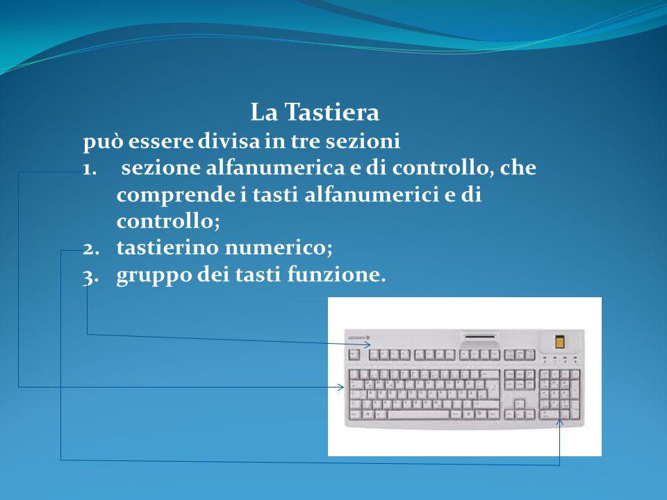 La Tastiera può essere divisa in tre sezioni 1. sezione alfanumerica e di controllo, che comprende i tasti alfanumerici e di controllo; 2.tastierino n