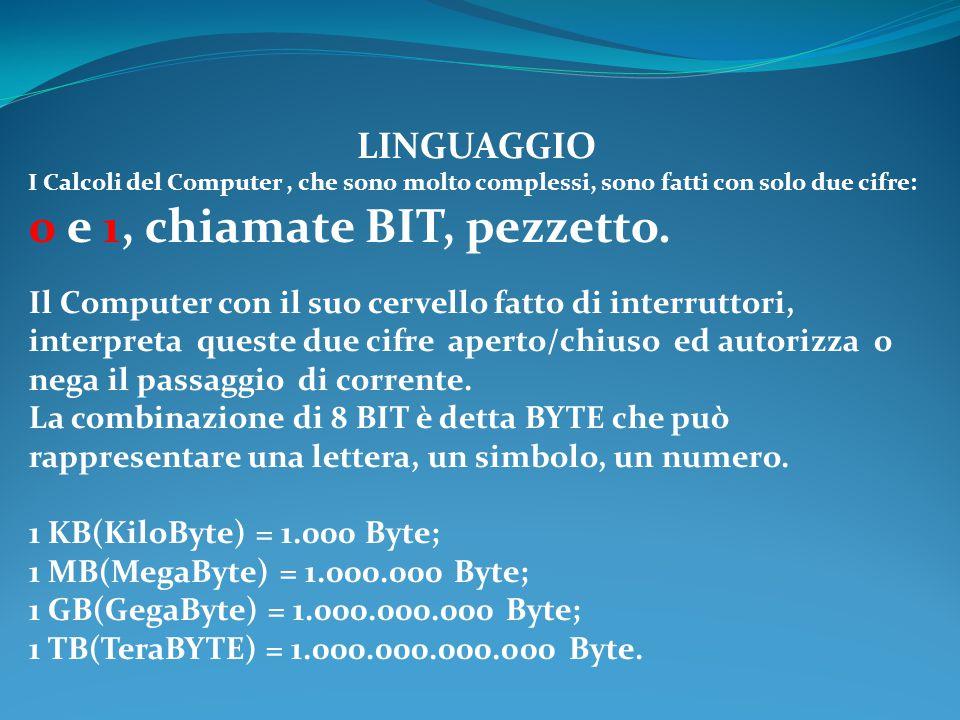 LINGUAGGIO I Calcoli del Computer, che sono molto complessi, sono fatti con solo due cifre: 0 e 1, chiamate BIT, pezzetto.
