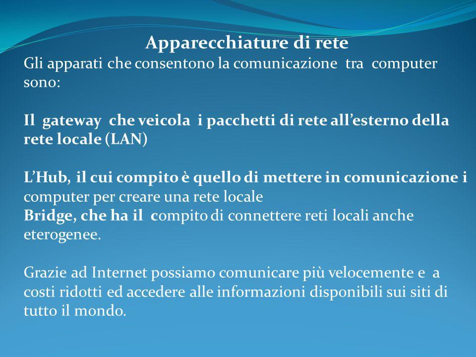 Apparecchiature di rete Gli apparati che consentono la comunicazione tra computer sono: Il gateway che veicola i pacchetti di rete all'esterno della rete locale (LAN) L'Hub, il cui compito è quello di mettere in comunicazione i computer per creare una rete locale Bridge, che ha il compito di connettere reti locali anche eterogenee.
