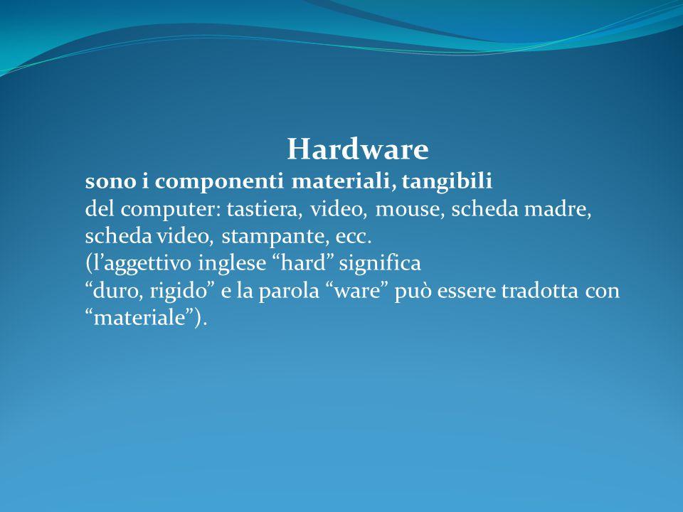 Hardware sono i componenti materiali, tangibili del computer: tastiera, video, mouse, scheda madre, scheda video, stampante, ecc. (l'aggettivo inglese