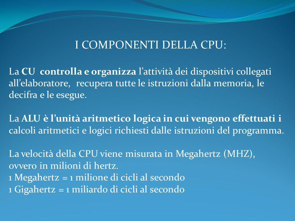 I COMPONENTI DELLA CPU: La CU controlla e organizza l'attività dei dispositivi collegati all'elaboratore, recupera tutte le istruzioni dalla memoria,