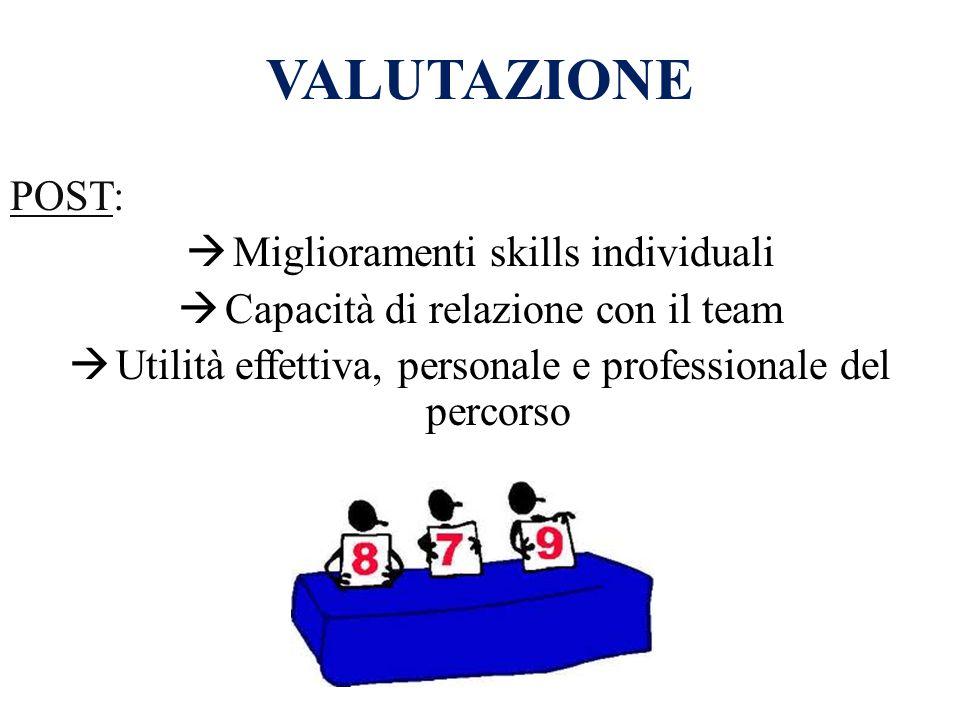 POST:  Miglioramenti skills individuali  Capacità di relazione con il team  Utilità effettiva, personale e professionale del percorso VALUTAZIONE
