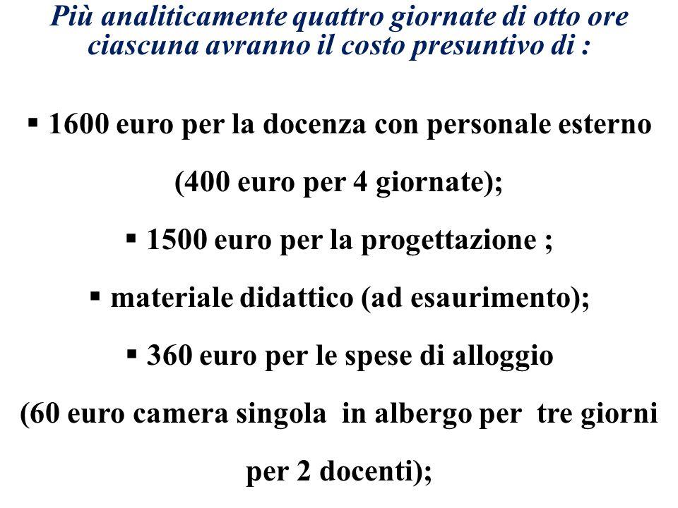 Più analiticamente quattro giornate di otto ore ciascuna avranno il costo presuntivo di :  1600 euro per la docenza con personale esterno (400 euro p