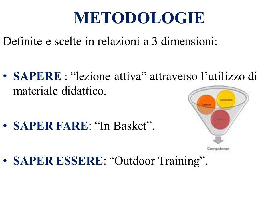 """METODOLOGIE Definite e scelte in relazioni a 3 dimensioni: SAPERE : """"lezione attiva"""" attraverso l'utilizzo di materiale didattico. SAPER FARE: """"In Bas"""