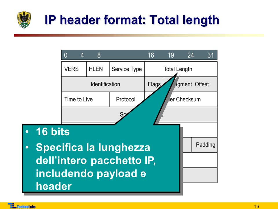 19 IP header format: Total length 16 bits Specifica la lunghezza dell'intero pacchetto IP, includendo payload e header 16 bits Specifica la lunghezza dell'intero pacchetto IP, includendo payload e header