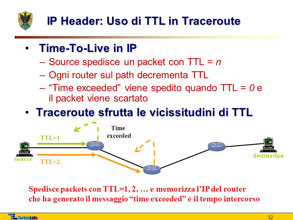 32 IP Header: Uso di TTL in Traceroute Time-To-Live in IP Time-To-Live in IP –Source spedisce un packet con TTL = n –Ogni router sul path decrementa TTL – Time exceeded viene spedito quando TTL = 0 e il packet viene scartato Traceroute sfrutta le vicissitudini di TTLTraceroute sfrutta le vicissitudini di TTL source destination TTL=1 Time exceeded TTL=2 Spedisce packets con TTL=1, 2, … e memorizza l'IP del router che ha generato il messaggio time exceeded e il tempo intercorso