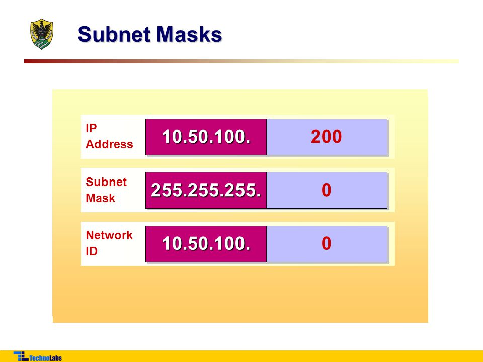 Subnet Masks IP Address Host ID Network ID 192.168.192.168.