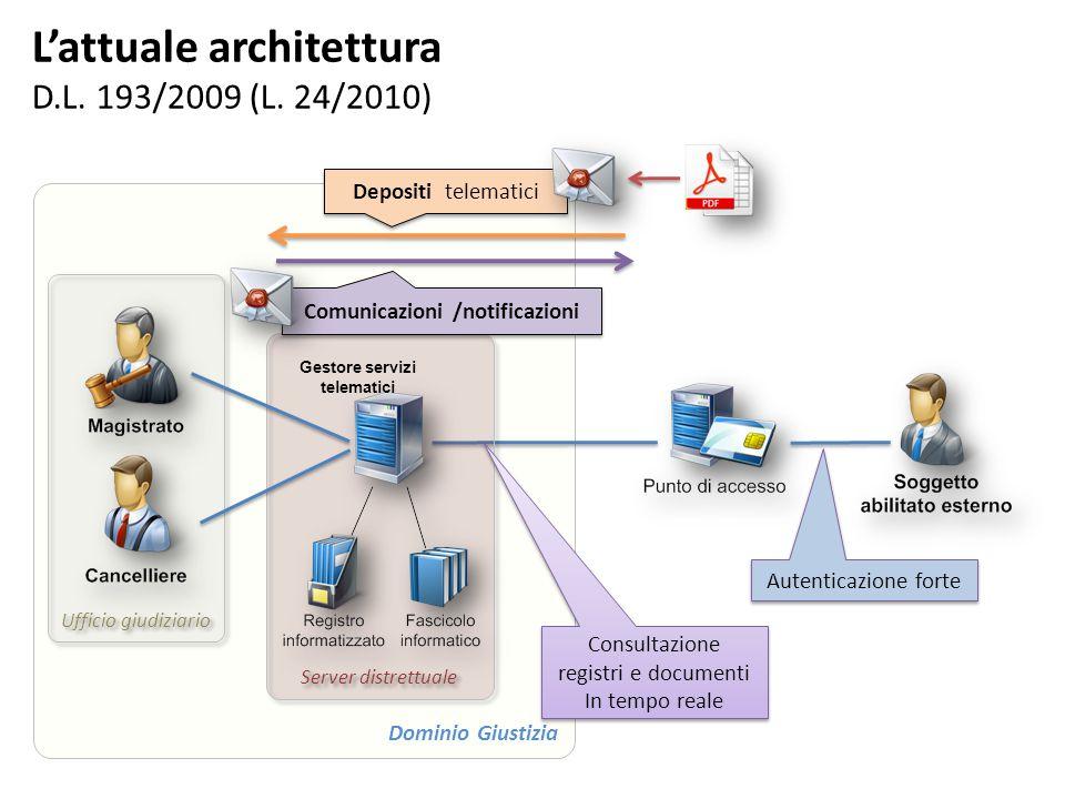 L'attuale architettura D.L. 193/2009 (L.