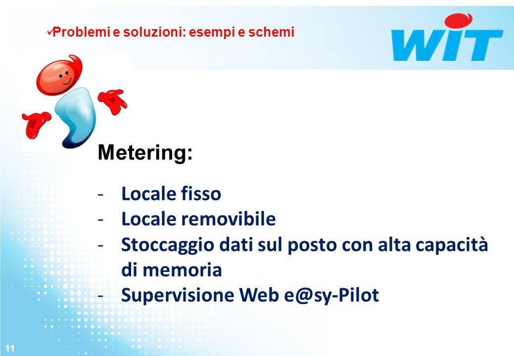 11 Metering: -Locale fisso -Locale removibile -Stoccaggio dati sul posto con alta capacità di memoria -Supervisione Web e@sy-Pilot Problemi e soluzion