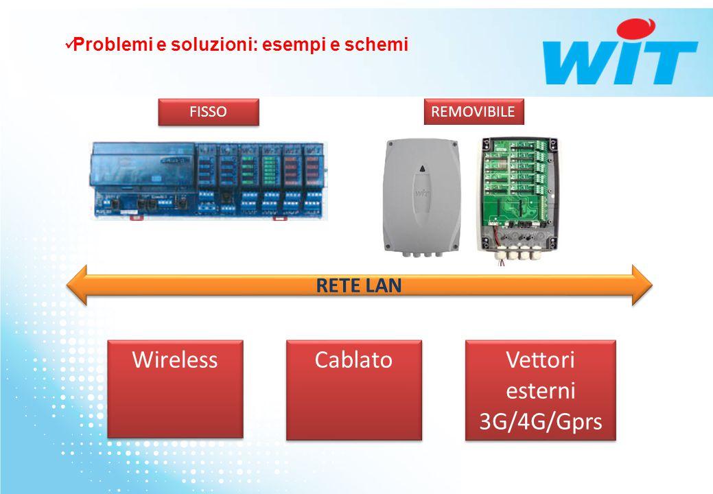 Wireless RETE LAN Cablato Vettori esterni 3G/4G/Gprs REMOVIBILE FISSO Problemi e soluzioni: esempi e schemi
