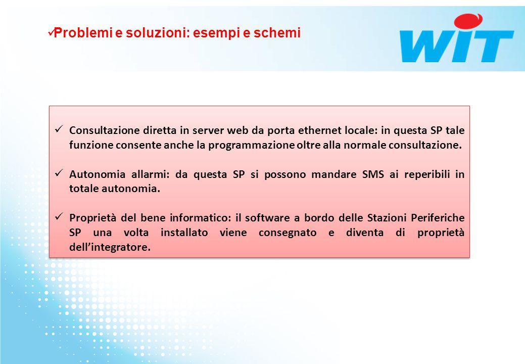 Consultazione diretta in server web da porta ethernet locale: in questa SP tale funzione consente anche la programmazione oltre alla normale consultaz