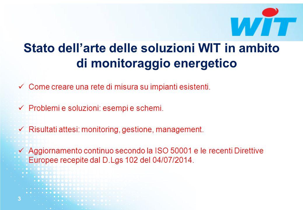 Stato dell'arte delle soluzioni WIT in ambito di monitoraggio energetico Come creare una rete di misura su impianti esistenti. Problemi e soluzioni: e