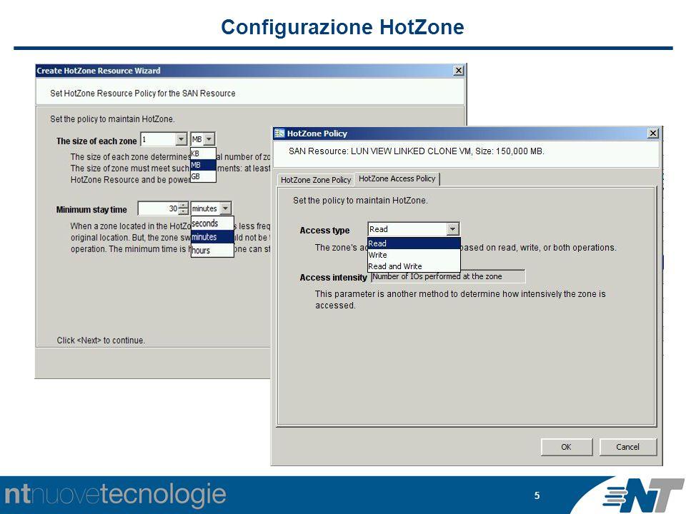 5 Configurazione HotZone