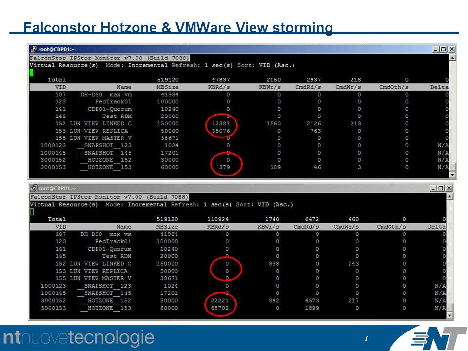 7 Falconstor Hotzone & VMWare View storming