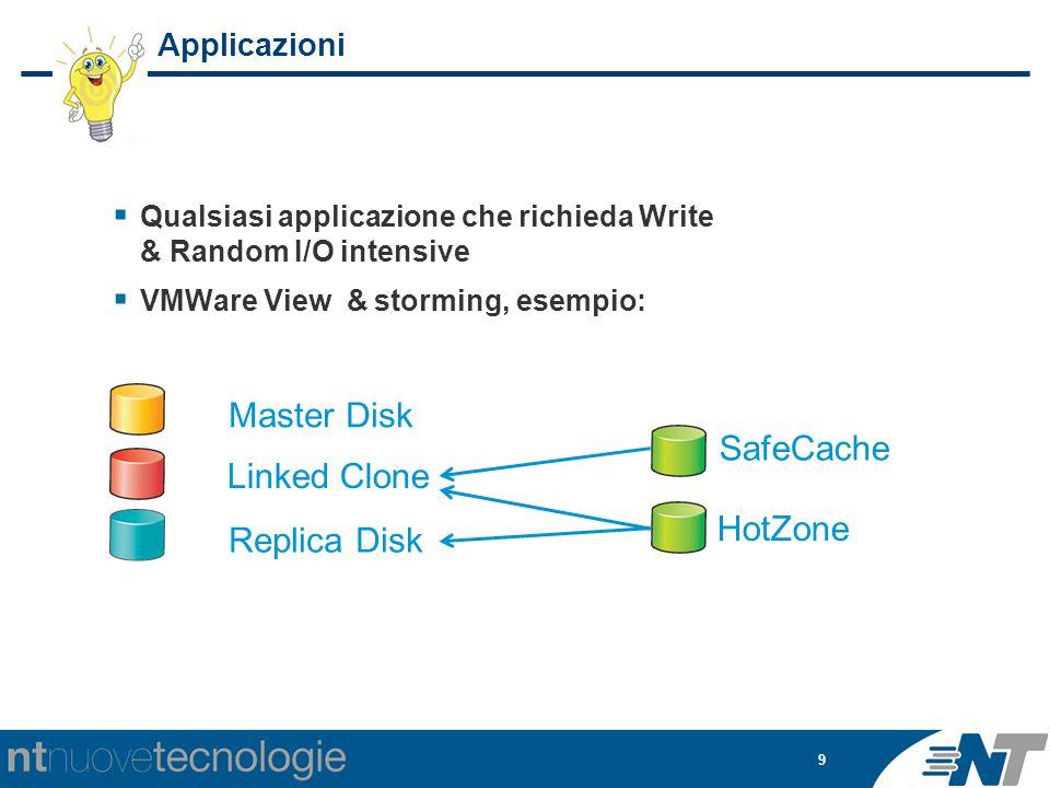 10 Configurabilità SafeCache