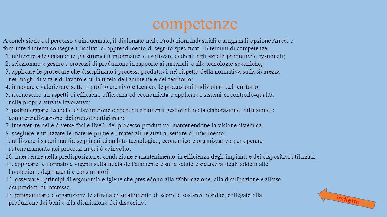 competenze A conclusione del percorso quinquennale, il diplomato nelle Produzioni industriali e artigianali opzione Arredi e forniture d'interni conse