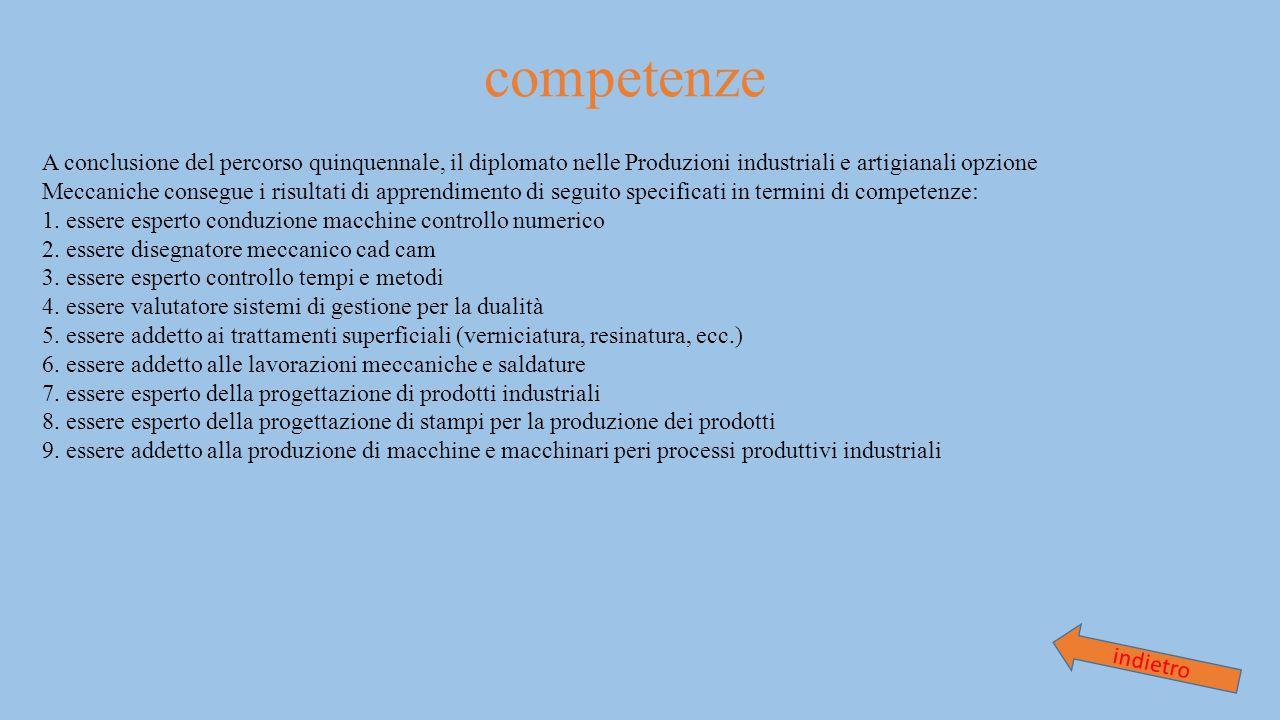 competenze A conclusione del percorso quinquennale, il diplomato nelle Produzioni industriali e artigianali opzione Meccaniche consegue i risultati di