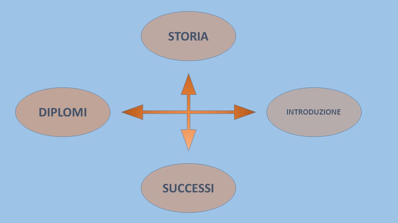 DIPLOMI STORIA INTRODUZIONE SUCCESSI