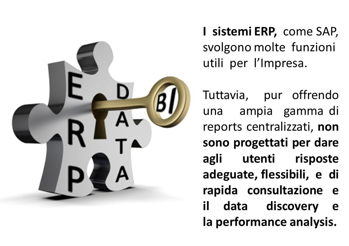 I sistemi ERP, come SAP, svolgono molte funzioni utili per l'Impresa. Tuttavia, pur offrendo una ampia gamma di reports centralizzati, non sono proget