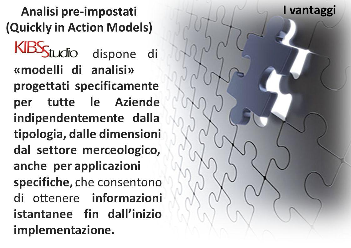 I vantaggi dispone di «modelli di analisi» progettati specificamente per tutte le Aziende indipendentemente dalla tipologia, dalle dimensioni dal sett