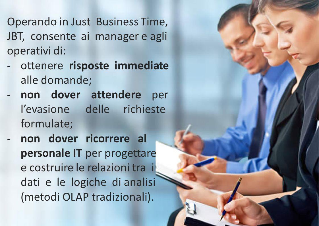 Operando in Just Business Time, JBT, consente ai manager e agli operativi di: -ottenere risposte immediate alle domande; -non dover attendere per l'ev