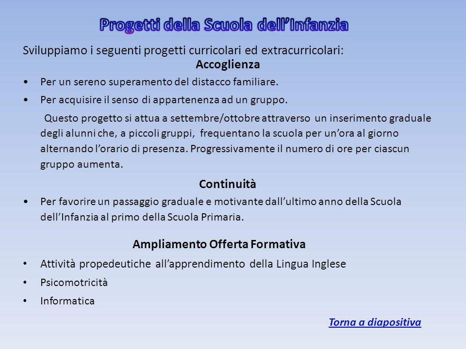 Sviluppiamo i seguenti progetti curricolari ed extracurricolari: Accoglienza Per un sereno superamento del distacco familiare.