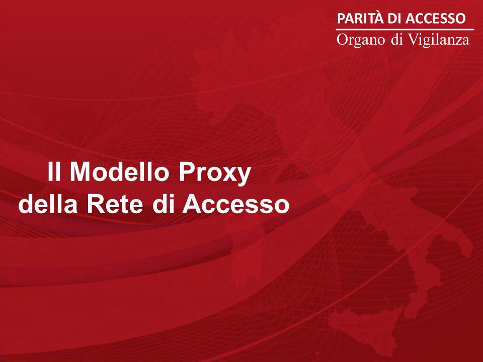 Il Modello Proxy della Rete di Accesso PARITÀ DI ACCESSO Organo di Vigilanza