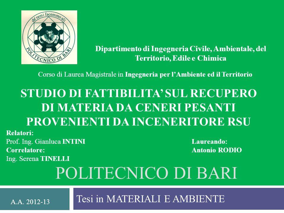 POLITECNICO DI BARI Tesi in MATERIALI E AMBIENTE Corso di Laurea Magistrale in Ingegneria per l'Ambiente ed il Territorio Relatori: Prof. Ing. Gianluc