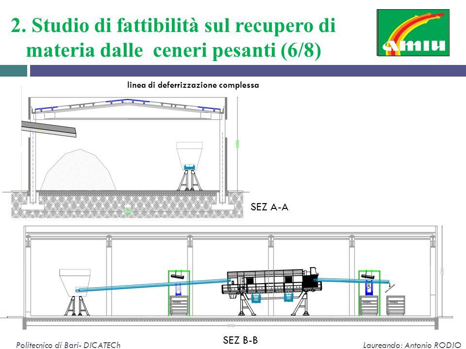 2. Studio di fattibilità sul recupero di materia dalle ceneri pesanti (6/8) Politecnico di Bari- DICATECh Laureando: Antonio RODIO SEZ A-A SEZ B-B lin