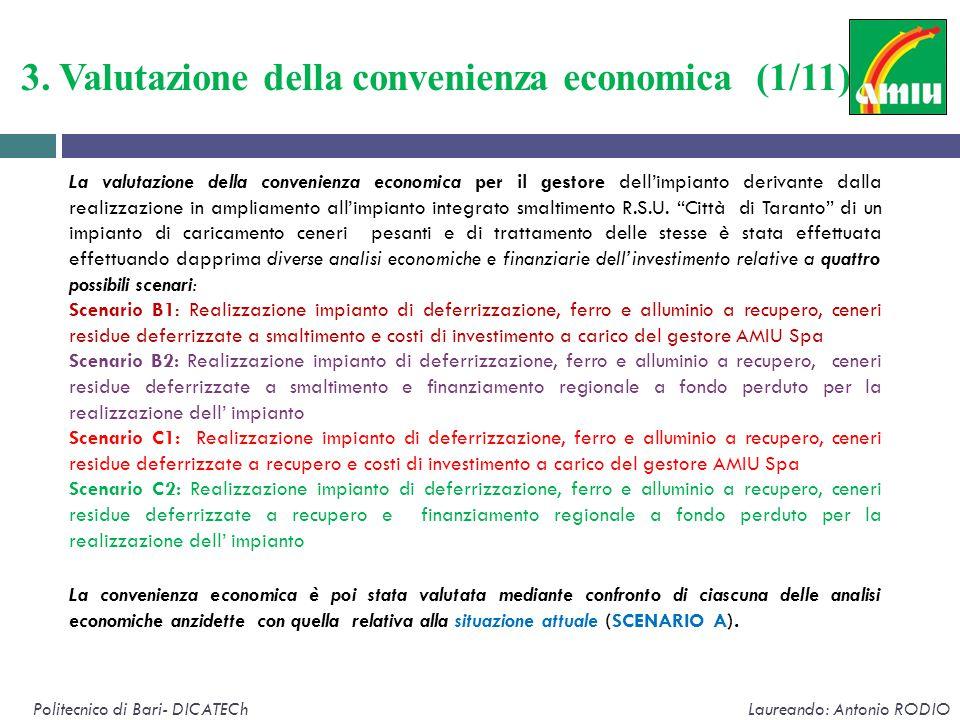 3. Valutazione della convenienza economica (1/11) Politecnico di Bari- DICATECh Laureando: Antonio RODIO La valutazione della convenienza economica pe