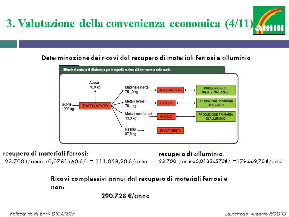 3. Valutazione della convenienza economica (4/11) Politecnico di Bari- DICATECh Laureando: Antonio RODIO Determinazione dei ricavi dal recupero di mat