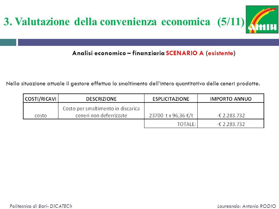 3. Valutazione della convenienza economica (5/11) Politecnico di Bari- DICATECh Laureando: Antonio RODIO Analisi economico – finanziaria SCENARIO A (e