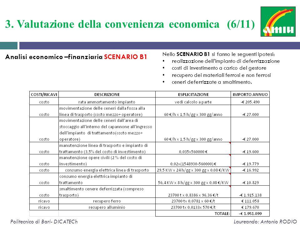 3. Valutazione della convenienza economica (6/11) Politecnico di Bari- DICATECh Laureando: Antonio RODIO Analisi economico –finanziaria SCENARIO B1 Ne