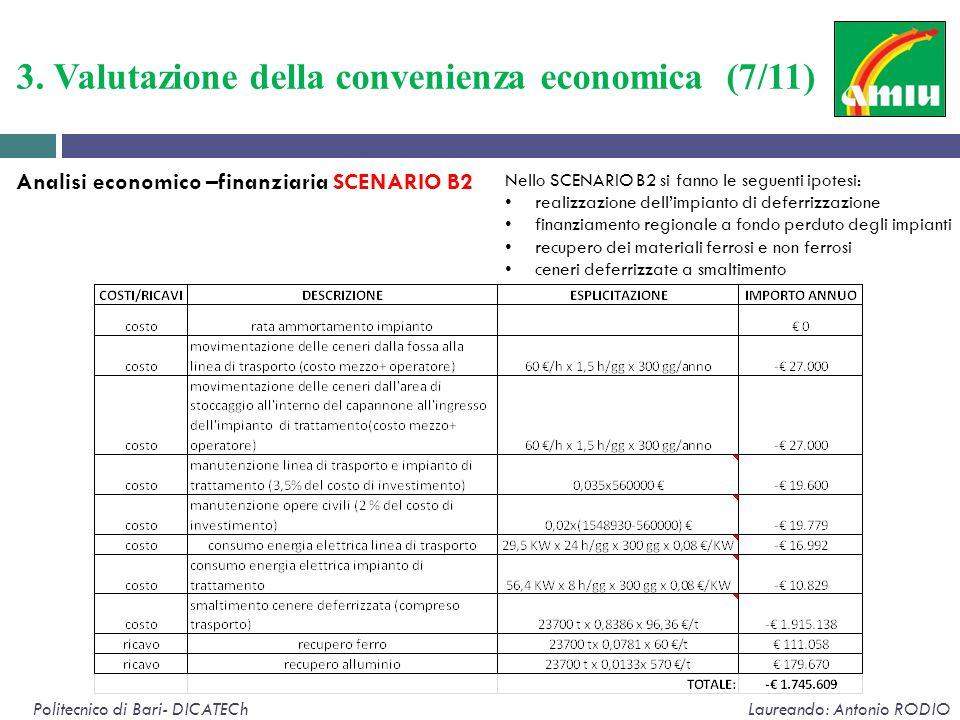 3. Valutazione della convenienza economica (7/11) Politecnico di Bari- DICATECh Laureando: Antonio RODIO Analisi economico –finanziaria SCENARIO B2 Ne