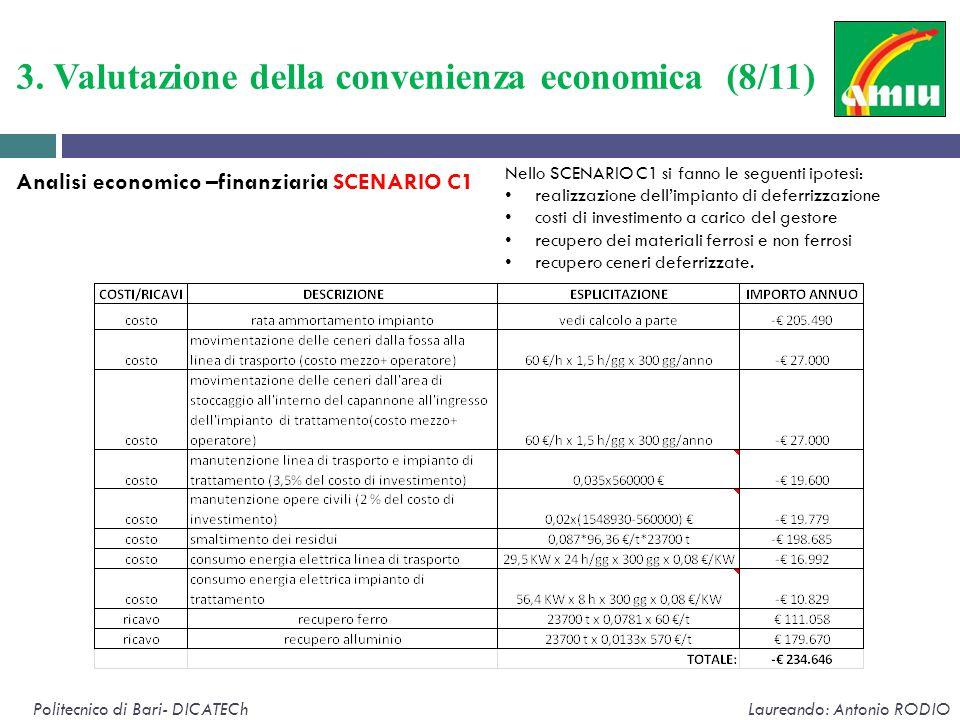 3. Valutazione della convenienza economica (8/11) Politecnico di Bari- DICATECh Laureando: Antonio RODIO Analisi economico –finanziaria SCENARIO C1 Ne